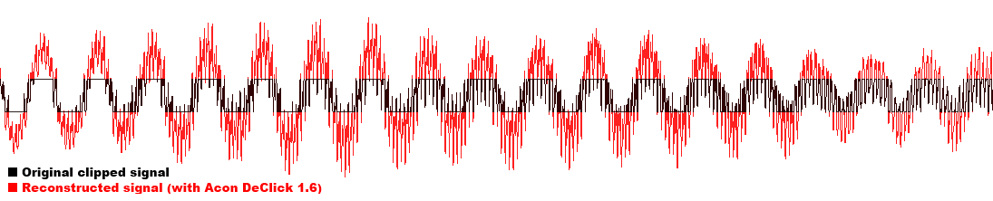Waveforms showing the effect of Acon Digital DeClip